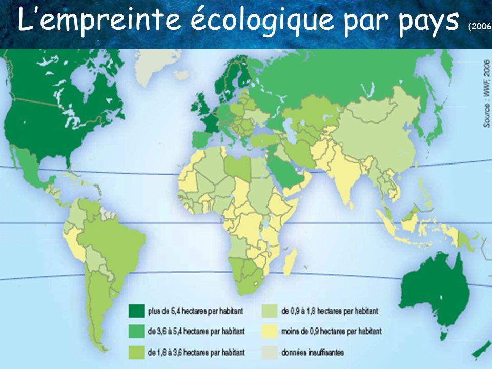 Lempreinte écologique par pays (2006)