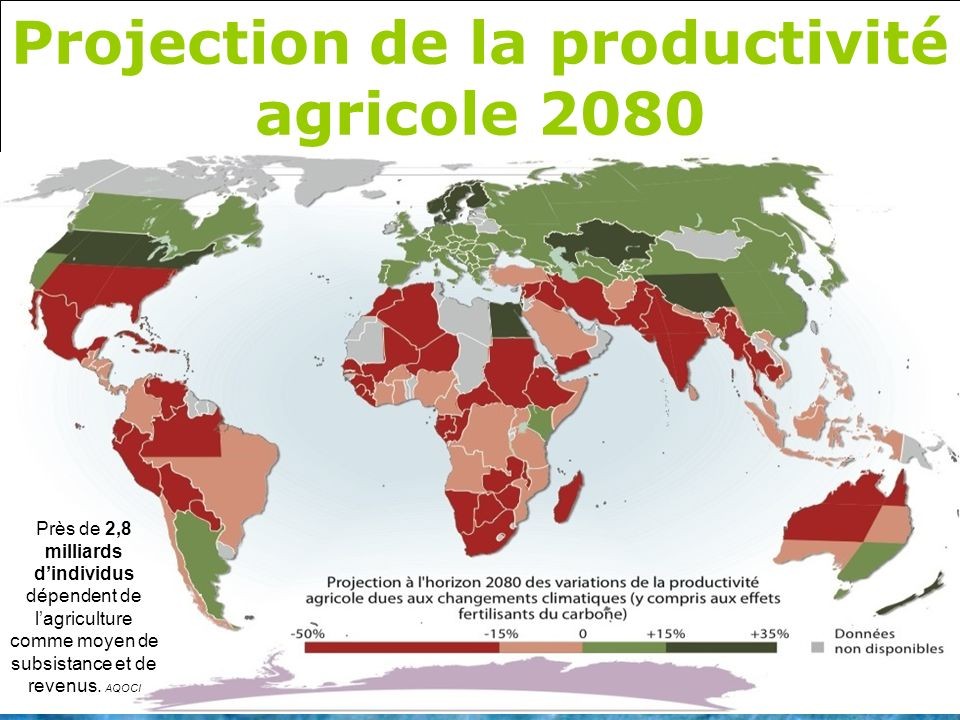 Projection de la productivité agricole 2080 Près de 2,8 milliards dindividus dépendent de lagriculture comme moyen de subsistance et de revenus. AQOCI