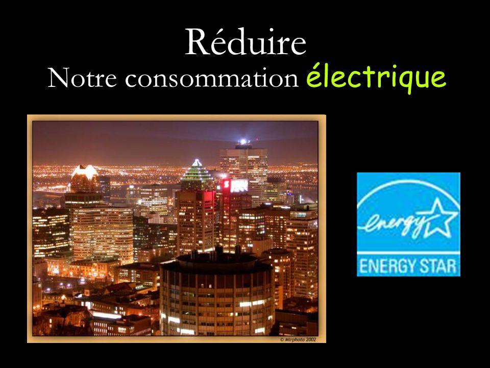 Réduire Notre consommation électrique