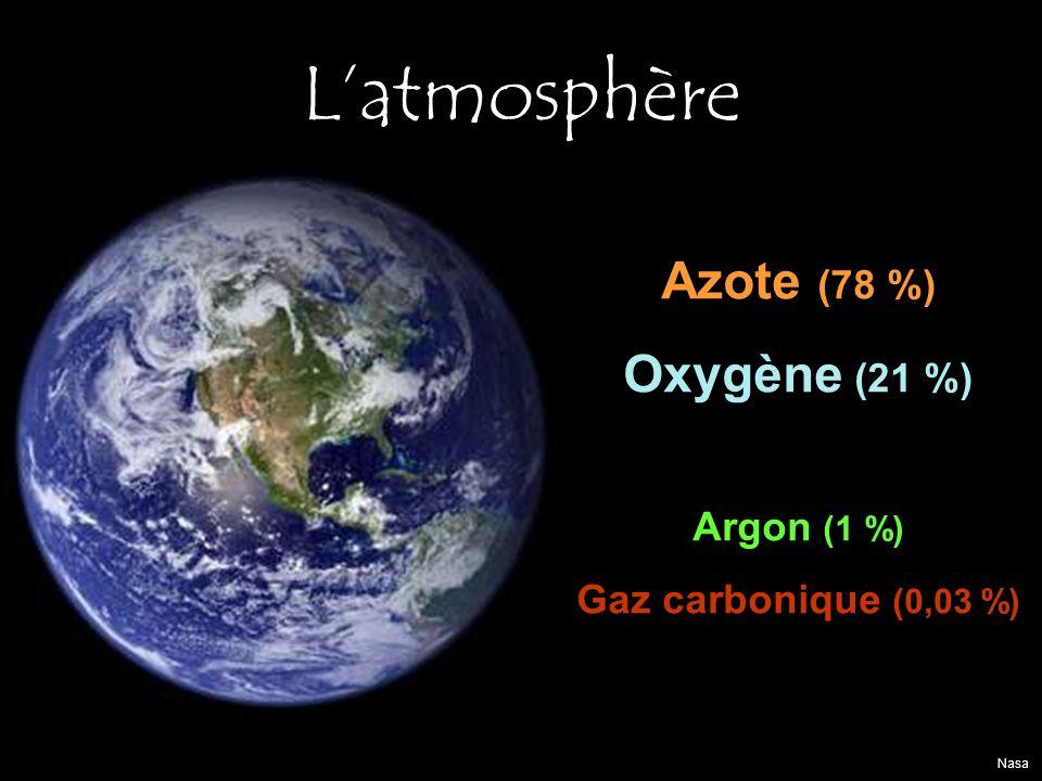 Latmosphère Azote (78 %) Oxygène (21 %) Argon (1 %) Gaz carbonique (0,03 %) Nasa