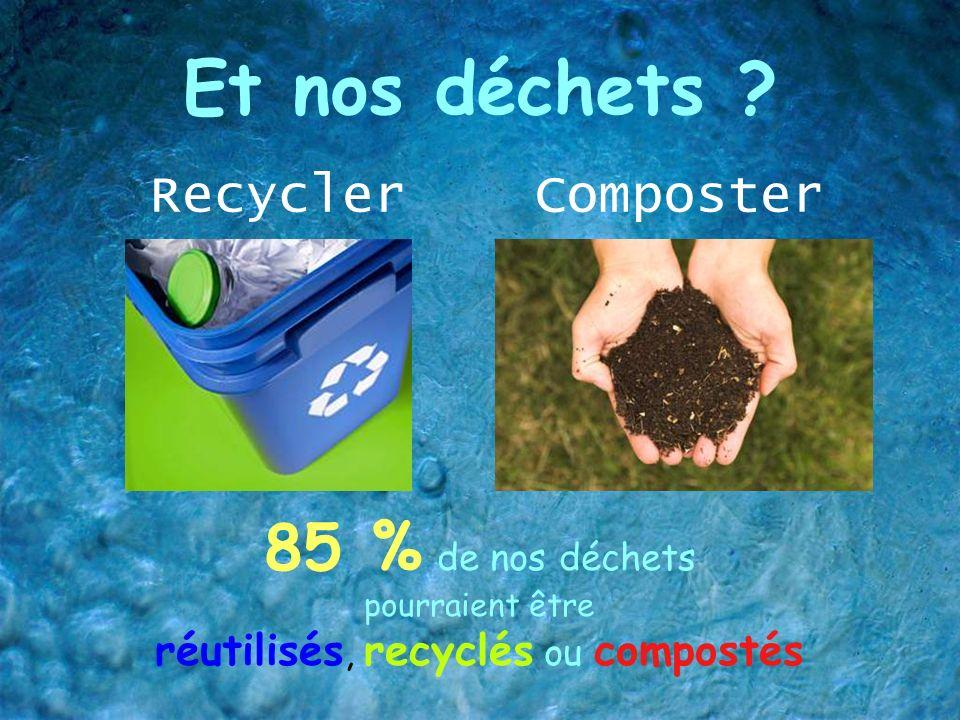 Et nos déchets ? Recycler Composter 85 % de nos déchets pourraient être réutilisés, recyclés ou compostés