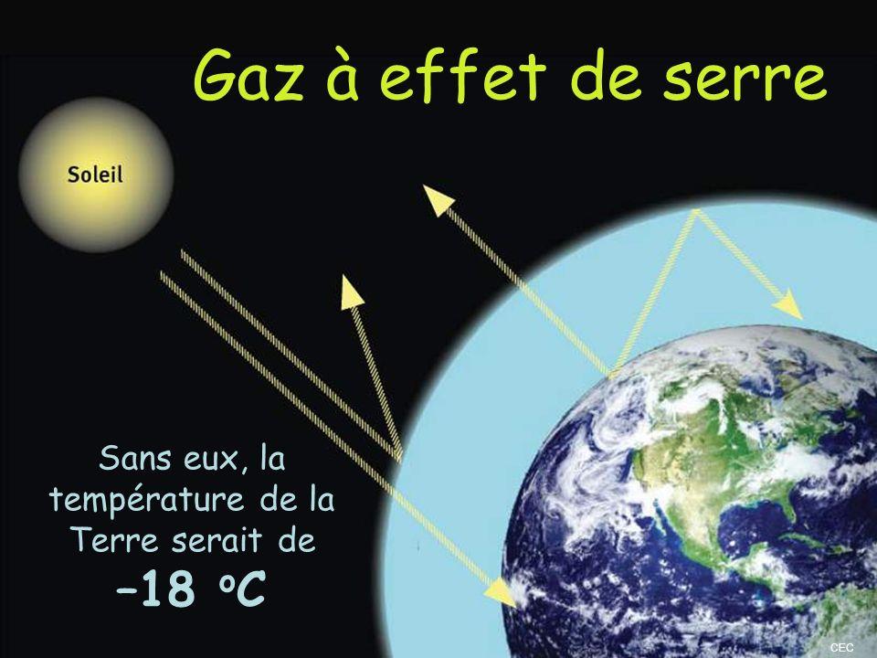 Production délectricité Office nationale de lÉnergie, Greenpeace Production mondiale en 2007 : 26 % des gaz à effet de serre