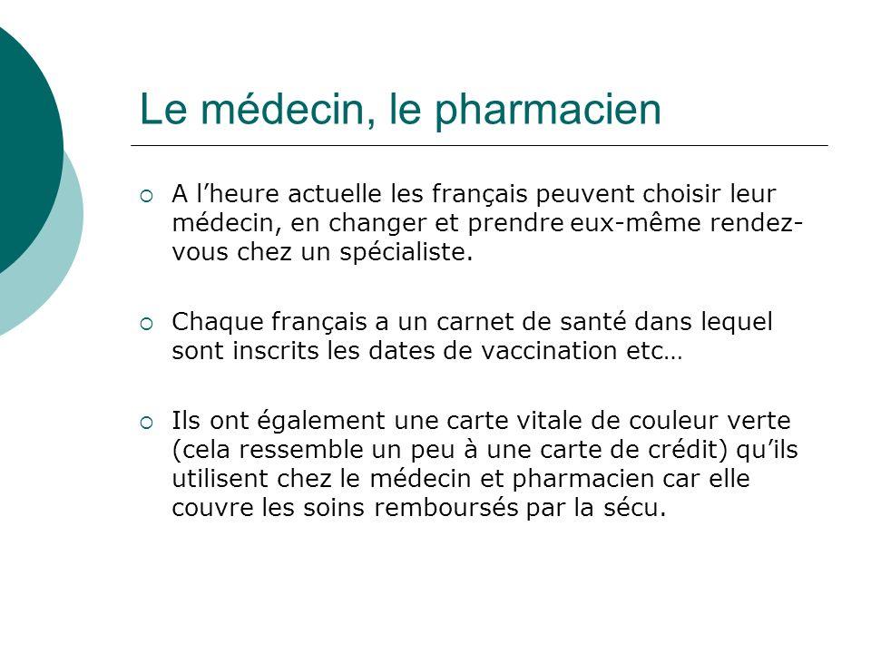 Le médecin, le pharmacien A lheure actuelle les français peuvent choisir leur médecin, en changer et prendre eux-même rendez- vous chez un spécialiste