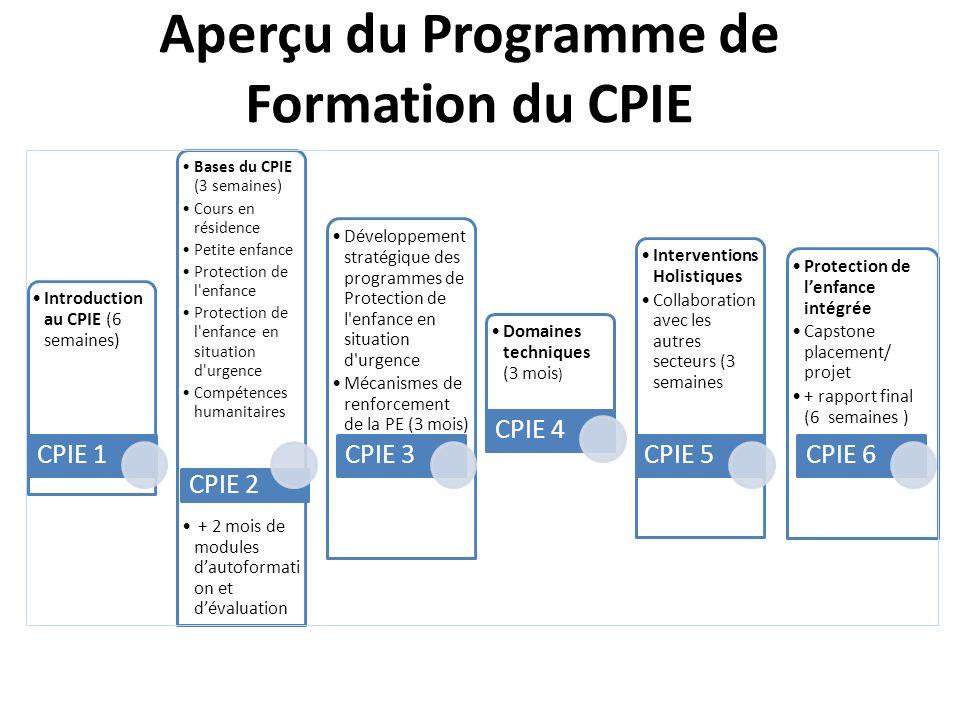 Aperçu du Programme de Formation du CPIE Introduction au CPIE (6 semaines) CPIE 1 Bases du CPIE (3 semaines) Cours en résidence Petite enfance Protect
