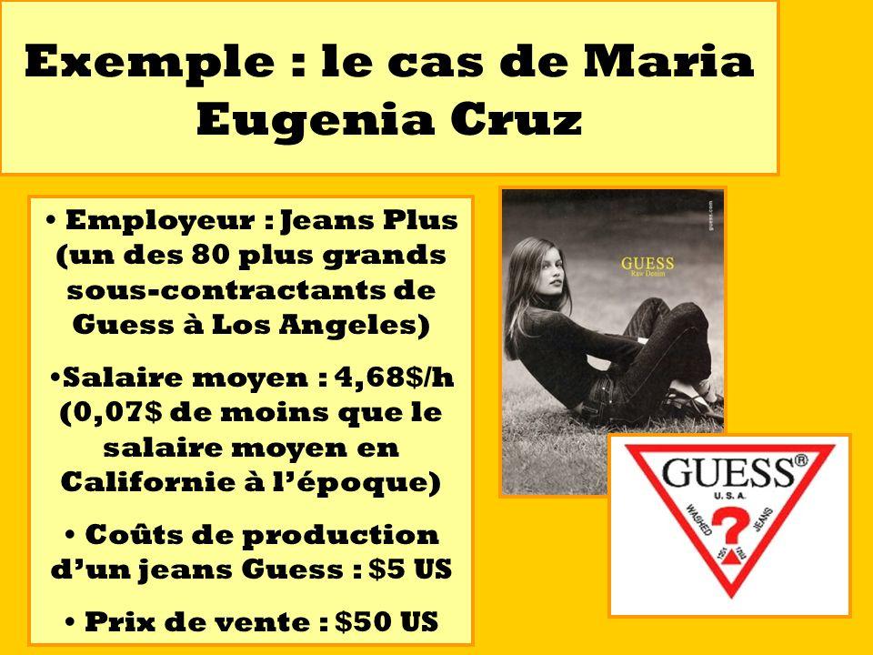 Exemple : le cas de Maria Eugenia Cruz Employeur : Jeans Plus (un des 80 plus grands sous-contractants de Guess à Los Angeles) Salaire moyen : 4,68$/h