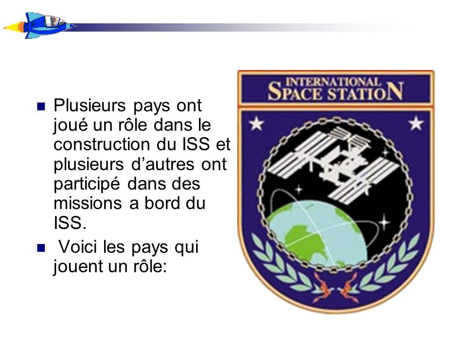 En regardant les pays qui joue un rôle dans le ISS et leurs contributions, trouve- les sur la carte du monde et colorie les et les étiqueter.
