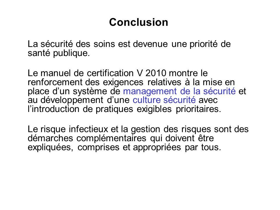 Conclusion La sécurité des soins est devenue une priorité de santé publique. Le manuel de certification V 2010 montre le renforcement des exigences re