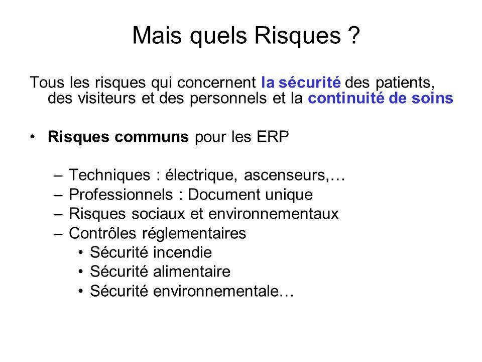 Mais quels Risques ? Tous les risques qui concernent la sécurité des patients, des visiteurs et des personnels et la continuité de soins Risques commu