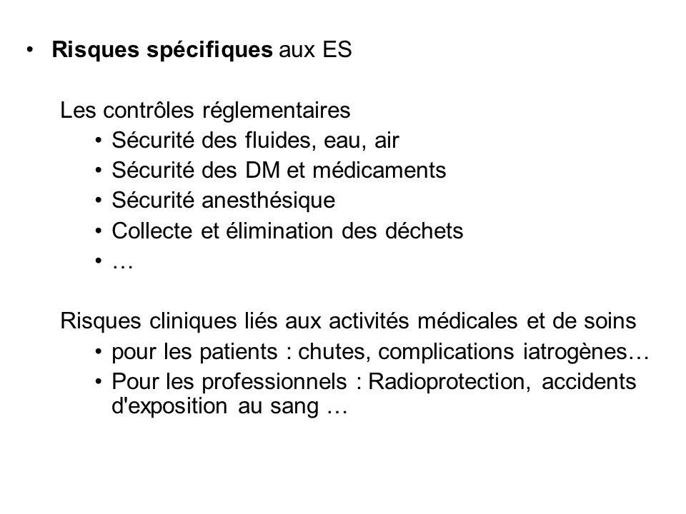 Risques spécifiques aux ES Les contrôles réglementaires Sécurité des fluides, eau, air Sécurité des DM et médicaments Sécurité anesthésique Collecte e