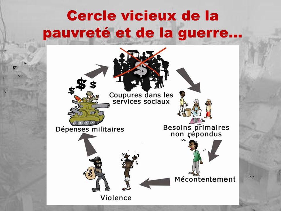 Cercle vicieux de la pauvreté et de la guerre…
