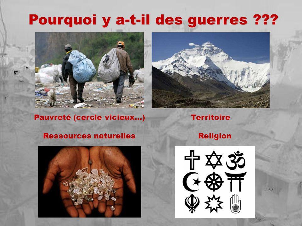 Pourquoi y a-t-il des guerres ??? Pauvreté (cercle vicieux…) Territoire Religion Ressources naturelles