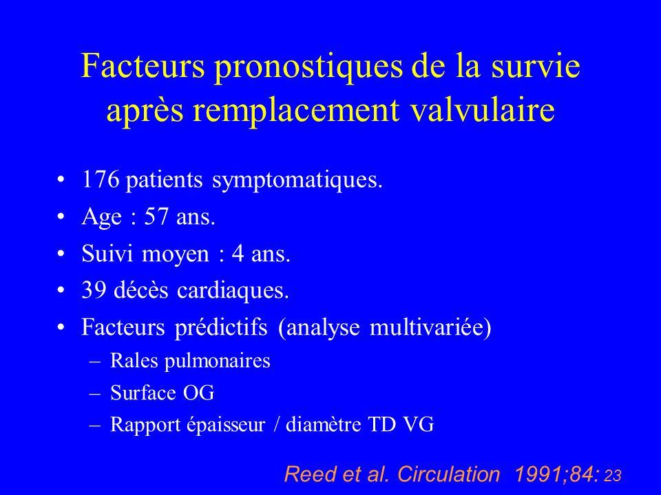 Facteurs pronostiques de la survie après remplacement valvulaire 176 patients symptomatiques. Age : 57 ans. Suivi moyen : 4 ans. 39 décès cardiaques.
