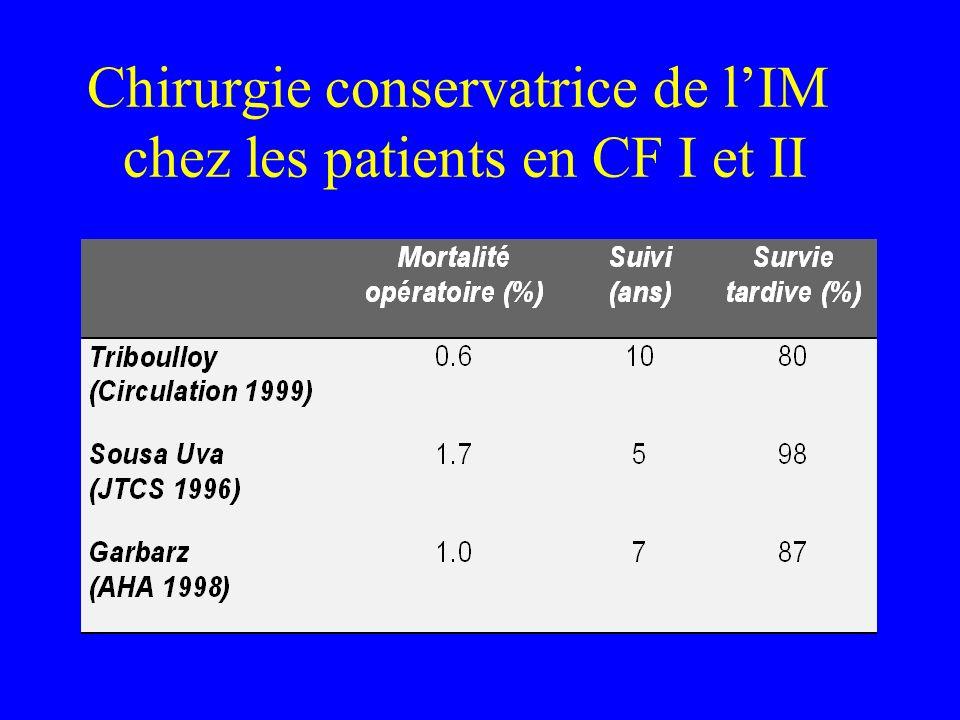 Chirurgie conservatrice de lIM chez les patients en CF I et II Faible morbidité (ATE, hémorragie, endocardite)