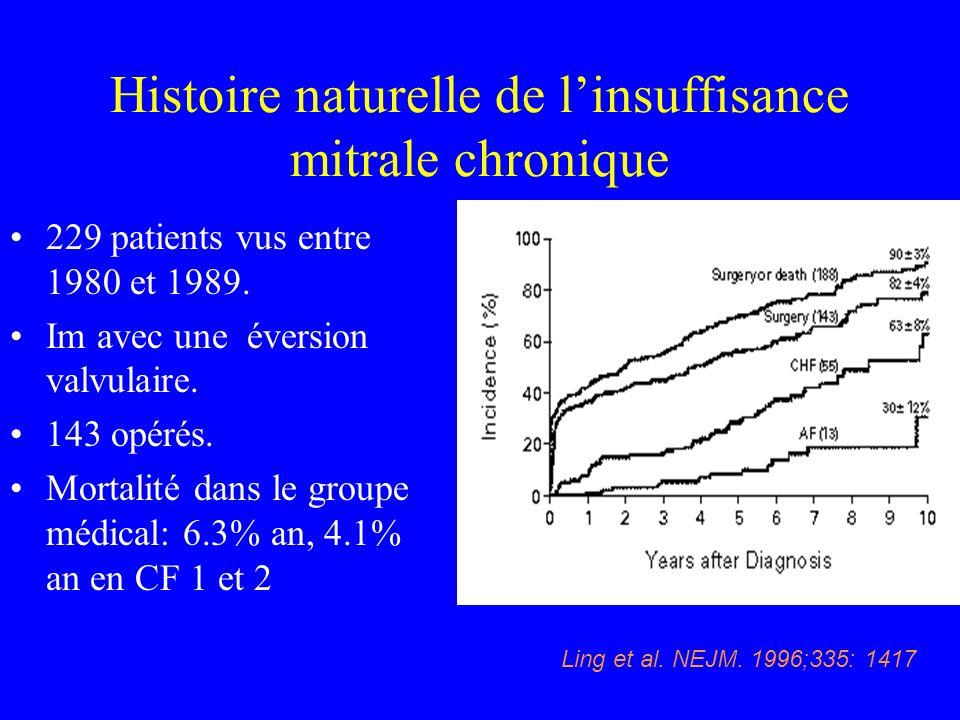 Histoire naturelle de linsuffisance mitrale chronique 229 patients vus entre 1980 et 1989. Im avec une éversion valvulaire. 143 opérés. Mortalité dans