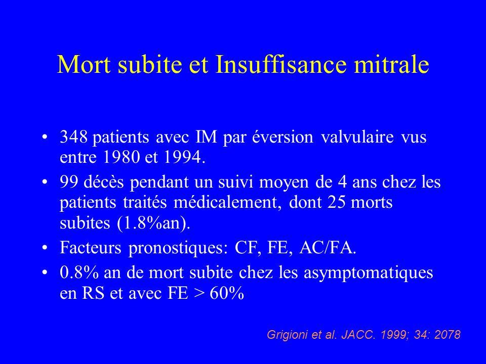 Mort subite et Insuffisance mitrale 348 patients avec IM par éversion valvulaire vus entre 1980 et 1994. 99 décès pendant un suivi moyen de 4 ans chez