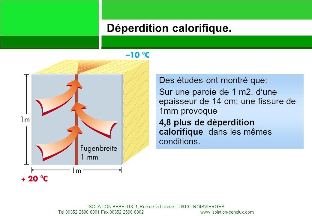 28.01.2008 Targo Specialty Products AG ISOLATION BEBELUX 1, Rue de la Laiterie L-9910 TROISVIERGES Tel 00352 2690 8801 Fax 00352 2690 8802 Info@isolation-benelux.com www.isolation-benelux.comInfo@isolation-benelux.com 11 Des études ont montré que: Sur une paroie de 1 m2, dune epaisseur de 14 cm; une fissure de 1mm provoque 4,8 plus de déperdition calorifique dans les mêmes conditions.