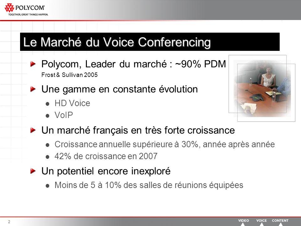 2 Le Marché du Voice Conferencing Polycom, Leader du marché : ~90% PDM Frost & Sullivan 2005 Une gamme en constante évolution HD Voice VoIP Un marché français en très forte croissance Croissance annuelle supérieure à 30%, année après année 42% de croissance en 2007 Un potentiel encore inexploré Moins de 5 à 10% des salles de réunions équipées