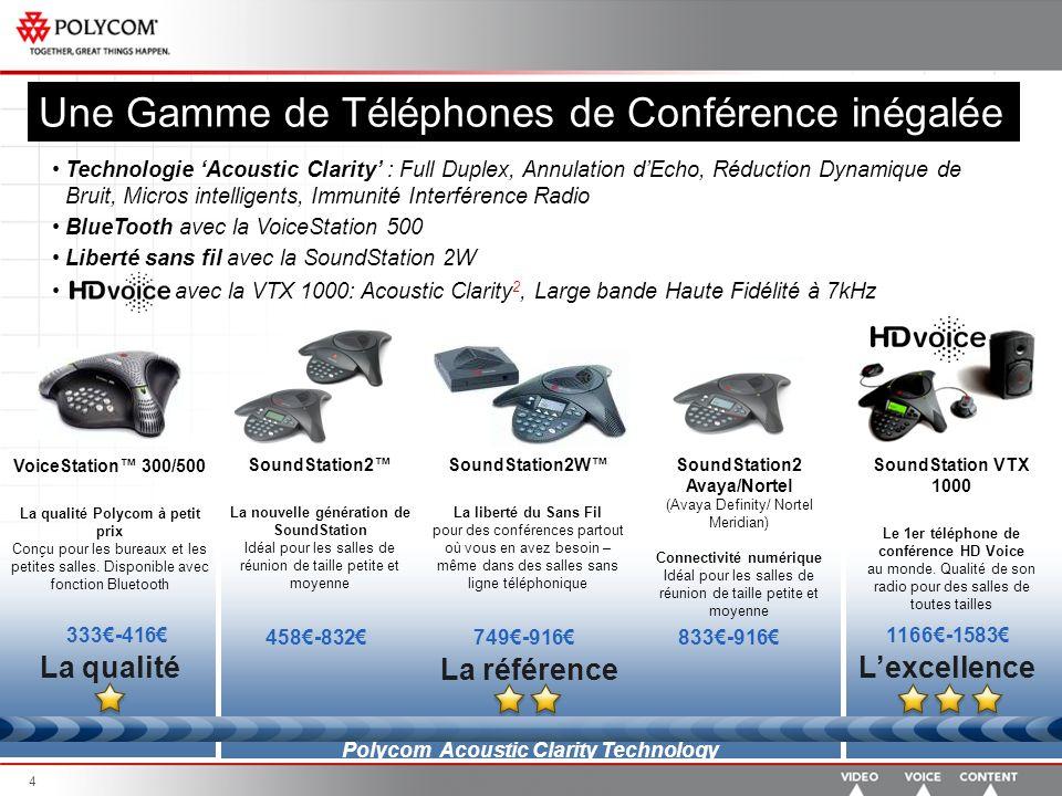 5 VoiceStation 300 & 500 VoiceStation 300 Une qualité audio deux fois supérieure à la VoiceStation 100 –Micros Intelligents comme sur SoundStation2 –Couverture des micros de 2m –Idéal pour bureaux et petites salles de réunion VoiceStation 500 Même qualité audio que la VoiceStation 300 Connectivité Bluetooth pour les mobiles et la téléphonie Internet Port dapplications 2.5mm pour les connexions câblées