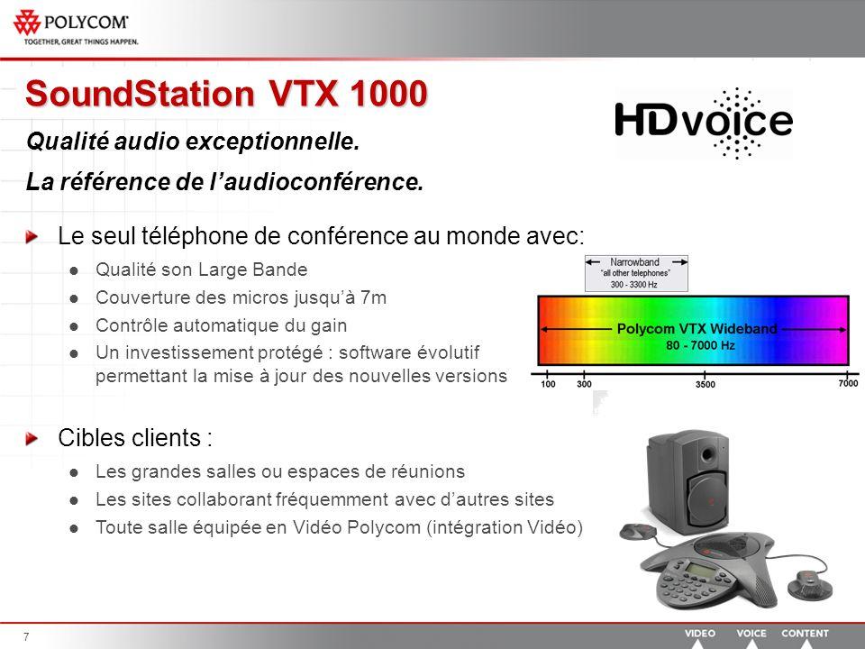 7 SoundStation VTX 1000 Qualité audio exceptionnelle. La référence de laudioconférence. Le seul téléphone de conférence au monde avec: Qualité son Lar