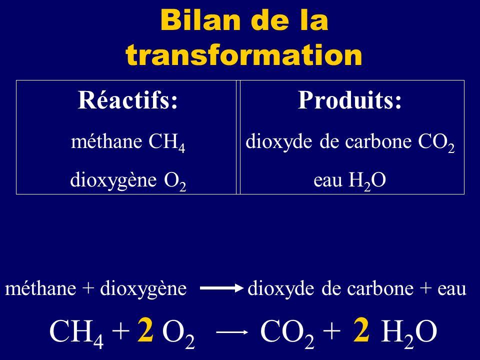 Bilan de la transformation Réactifs: méthane CH 4 dioxygène O 2 Produits: dioxyde de carbone CO 2 eau H 2 O méthane + dioxygène dioxyde de carbone + e