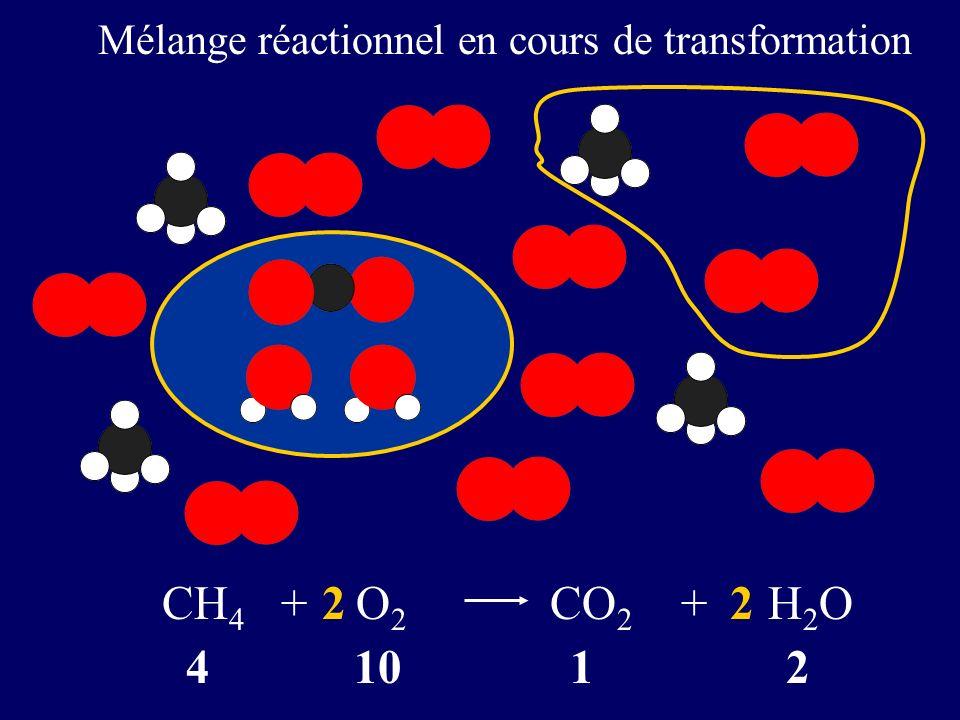 4 10 1 2 CH 4 + O 2 CO 2 + H 2 O22 Mélange réactionnel en cours de transformation
