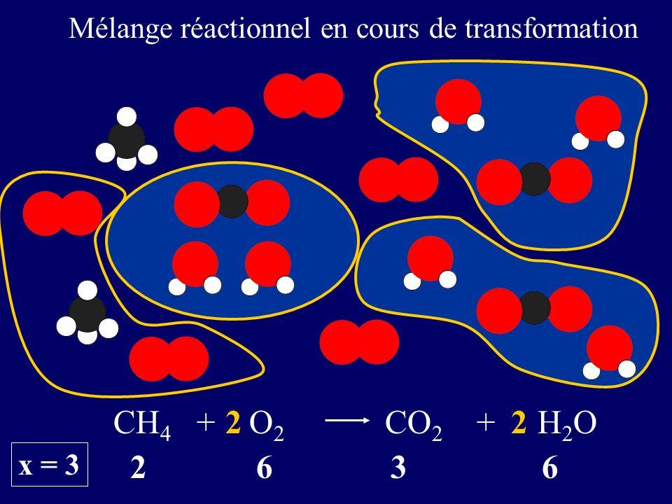 2 6 3 6 CH 4 + O 2 CO 2 + H 2 O22 x = 3 Mélange réactionnel en cours de transformation