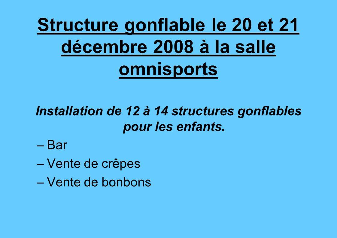 Structure gonflable le 20 et 21 décembre 2008 à la salle omnisports Installation de 12 à 14 structures gonflables pour les enfants. –Bar –Vente de crê