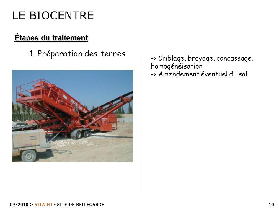 10 > SITA FD - SITE DE BELLEGARDE 09/2010 -> Criblage, broyage, concassage, homogénéisation -> Amendement éventuel du sol Étapes du traitement 1. Prép