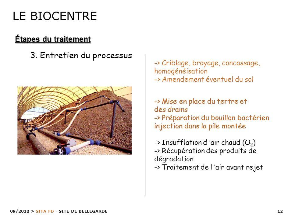 12 > SITA FD - SITE DE BELLEGARDE 09/2010 -> Criblage, broyage, concassage, homogénéisation -> Amendement éventuel du sol -> Mise en place du tertre e