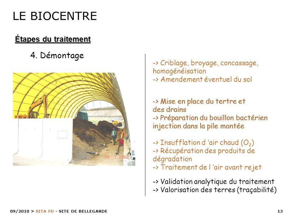 13 > SITA FD - SITE DE BELLEGARDE 09/2010 -> Criblage, broyage, concassage, homogénéisation -> Amendement éventuel du sol -> Mise en place du tertre e