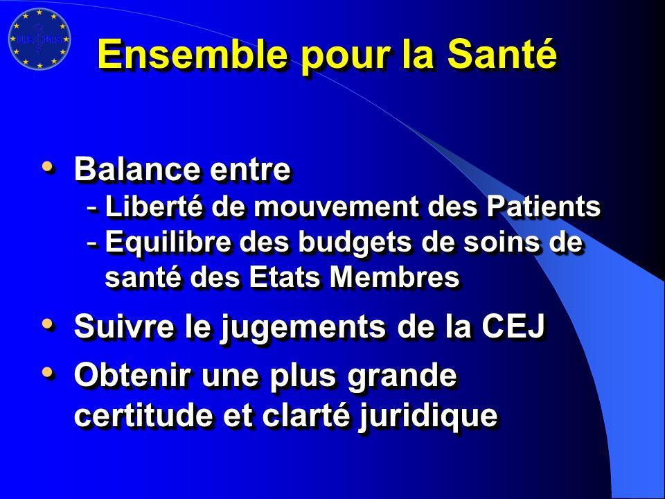 Balance entre Balance entre - Liberté de mouvement des Patients - Equilibre des budgets de soins de santé des Etats Membres Suivre le jugements de la CEJ Suivre le jugements de la CEJ Obtenir une plus grande certitude et clarté juridique Obtenir une plus grande certitude et clarté juridique Balance entre Balance entre - Liberté de mouvement des Patients - Equilibre des budgets de soins de santé des Etats Membres Suivre le jugements de la CEJ Suivre le jugements de la CEJ Obtenir une plus grande certitude et clarté juridique Obtenir une plus grande certitude et clarté juridique Ensemble pour la Santé