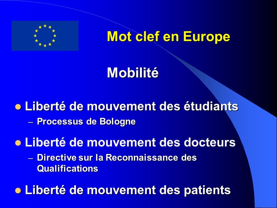 Mot clef en Europe Liberté de mouvement des étudiants Liberté de mouvement des étudiants – Processus de Bologne Liberté de mouvement des docteurs – Directive sur la Reconnaissance des Qualifications Liberté de mouvement des patients Liberté de mouvement des patients Mobilité