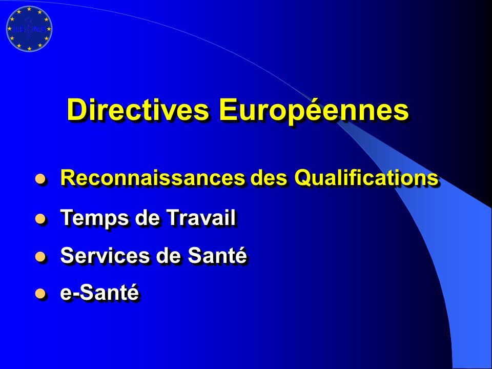 Directives Européennes Reconnaissances des Qualifications Reconnaissances des Qualifications Temps de Travail Temps de Travail Services de Santé Services de Santé e-Santé e-Santé Reconnaissances des Qualifications Reconnaissances des Qualifications Temps de Travail Temps de Travail Services de Santé Services de Santé e-Santé e-Santé