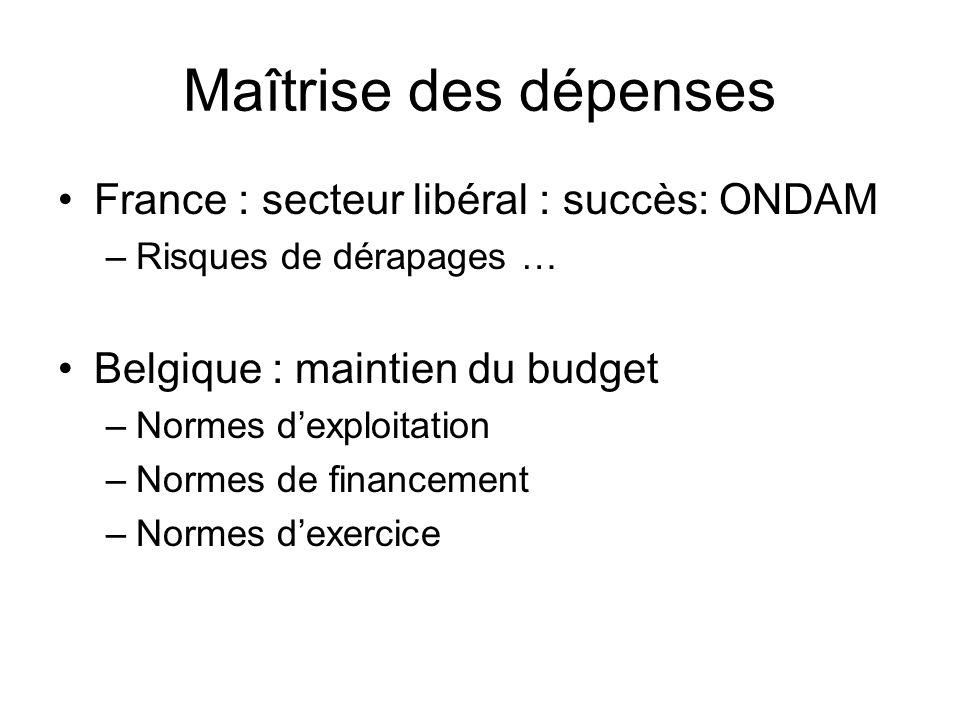 Maîtrise des dépenses France : secteur libéral : succès: ONDAM –Risques de dérapages … Belgique : maintien du budget –Normes dexploitation –Normes de