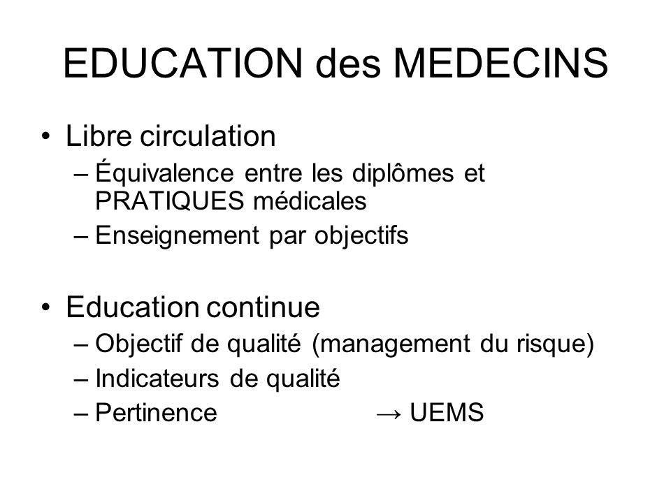 EDUCATION des MEDECINS Libre circulation –Équivalence entre les diplômes et PRATIQUES médicales –Enseignement par objectifs Education continue –Object