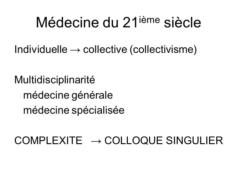 Médecine du 21 ième siècle Individuelle collective (collectivisme) Multidisciplinarité médecine générale médecine spécialisée COMPLEXITE COLLOQUE SING