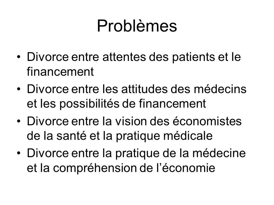 Problèmes Divorce entre attentes des patients et le financement Divorce entre les attitudes des médecins et les possibilités de financement Divorce en