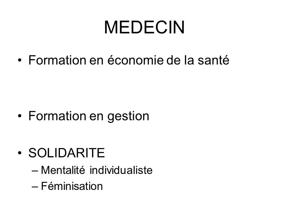MEDECIN Formation en économie de la santé Formation en gestion SOLIDARITE –Mentalité individualiste –Féminisation