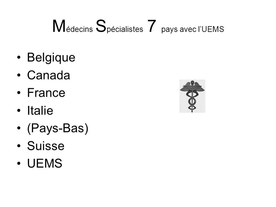 M édecins S pécialistes 7 pays avec lUEMS Belgique Canada France Italie (Pays-Bas) Suisse UEMS