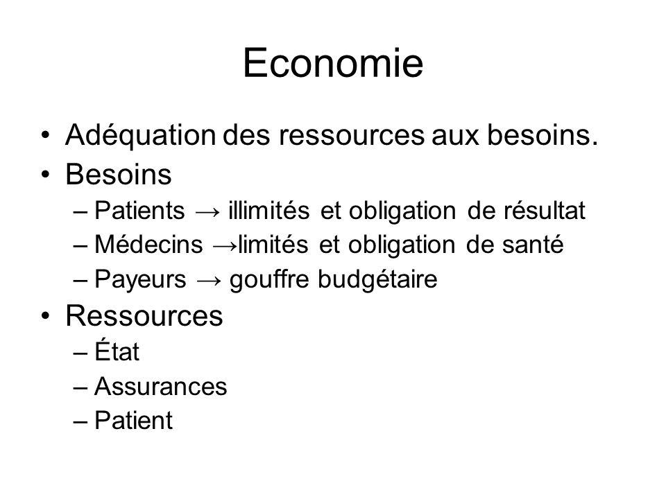 Economie Adéquation des ressources aux besoins. Besoins –Patients illimités et obligation de résultat –Médecins limités et obligation de santé –Payeur