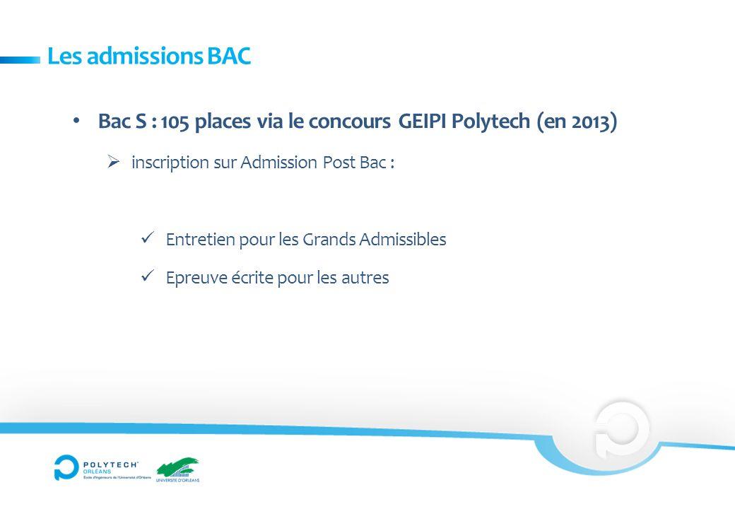 Les admissions BAC Bac S : 105 places via le concours GEIPI Polytech (en 2013) inscription sur Admission Post Bac : Entretien pour les Grands Admissibles Epreuve écrite pour les autres
