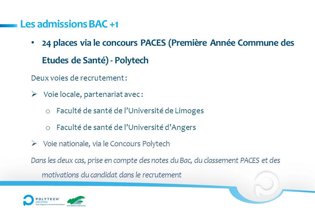 Les admissions BAC +1 24 places via le concours PACES (Première Année Commune des Etudes de Santé) - Polytech Deux voies de recrutement : Voie locale,
