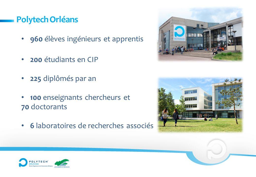 Polytech Orléans 960 élèves ingénieurs et apprentis 200 étudiants en CIP 225 diplômés par an 100 enseignants chercheurs et 70 doctorants 6 laboratoire