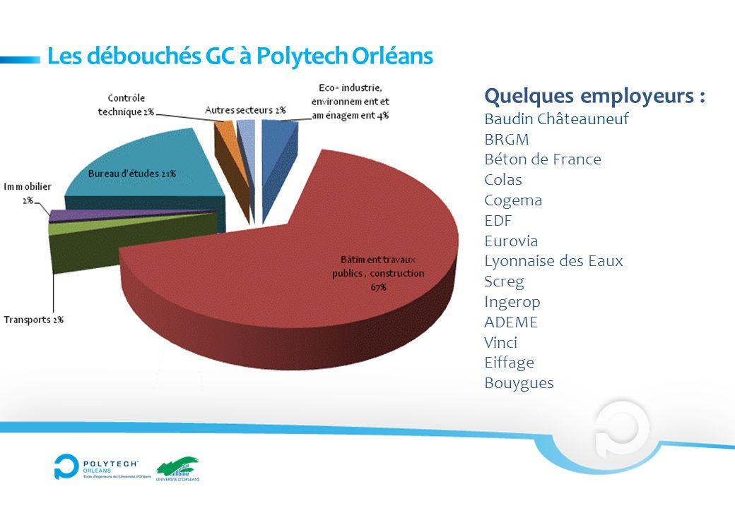 Les débouchés GC à Polytech Orléans Quelques employeurs : Baudin Châteauneuf BRGM Béton de France Colas Cogema EDF Eurovia Lyonnaise des Eaux Screg In