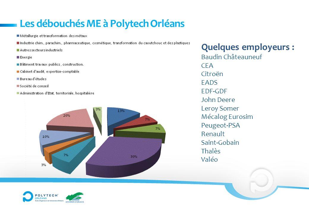 Les débouchés ME à Polytech Orléans Quelques employeurs : Baudin Châteauneuf CEA Citroën EADS EDF-GDF John Deere Leroy Somer Mécalog Eurosim Peugeot-P