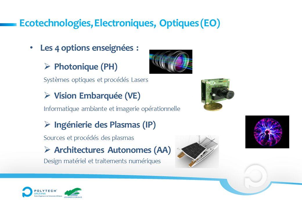Ecotechnologies, Electroniques, Optiques (EO) Les 4 options enseignées : Photonique (PH) Systèmes optiques et procédés Lasers Vision Embarquée (VE) Informatique ambiante et imagerie opérationnelle Ingénierie des Plasmas (IP) Sources et procédés des plasmas Architectures Autonomes (AA) Design matériel et traitements numériques