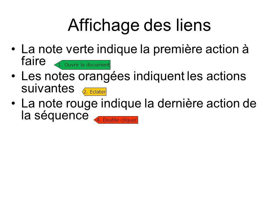 Affichage des liens 1. Ouvrir le document 2. Eclater 4. Double-cliquer La note verte indique la première action à faire Les notes orangées indiquent l