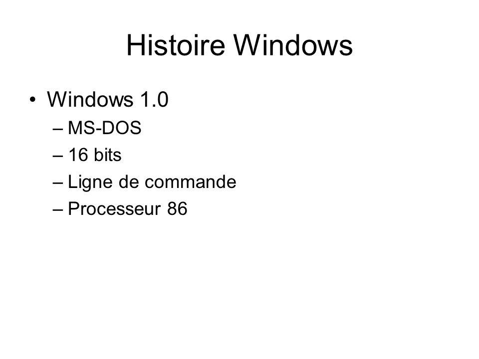 Histoire Windows Windows 1.0 –MS-DOS –16 bits –Ligne de commande –Processeur 86