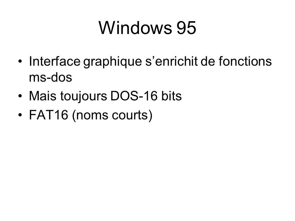 Windows 98 Intègre encore plus de DOS Mais DOS existe toujours Multi tâches mais instable Technique –Pentium 1 ou 486 –16MB mémoire centrale –FAT16 et FAT32