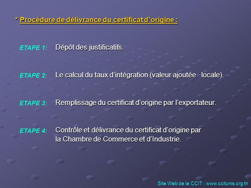 * Procédure de délivrance du certificat dorigine : Dépôt des justificatifs. Dépôt des justificatifs. Le calcul du taux dintégration (valeur ajoutée lo